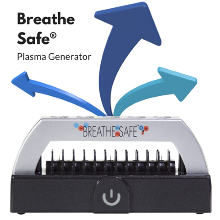 Purify-the-Air-you-Breathe-with-Breathe-Safe-Plasma-Generator
